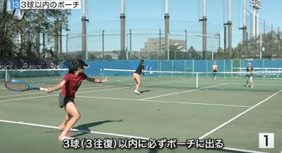 あと一歩のところで勝ちきれない 中学高校テニスの選手・指導者の方へ